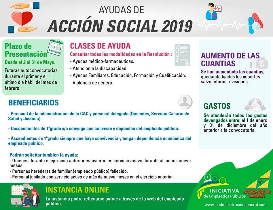 Acción-Social-2019